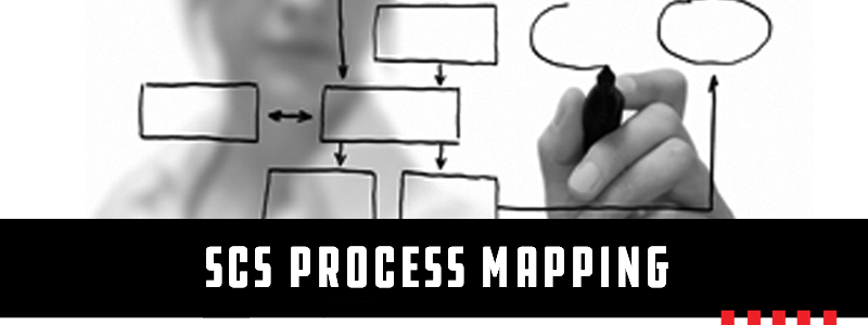 SCS Process Mapping Image